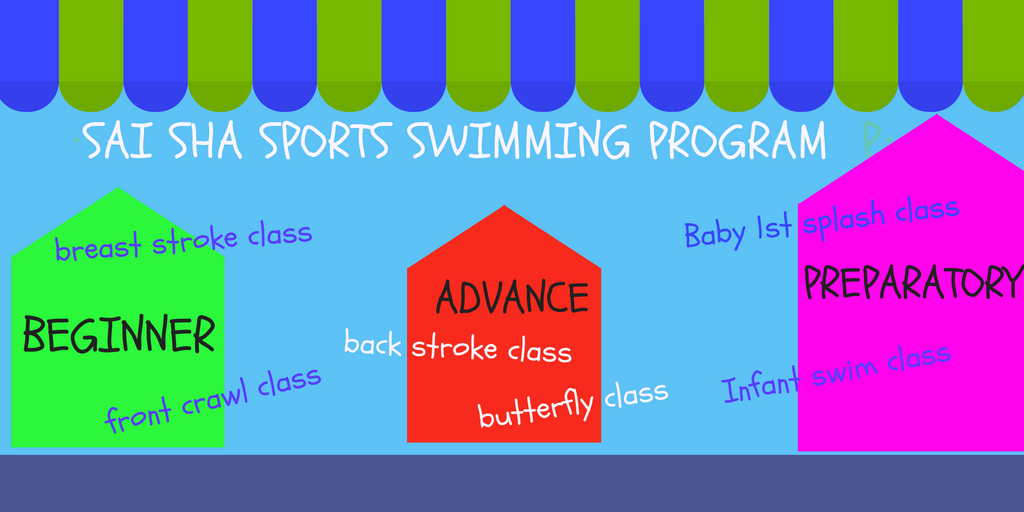 swimming class english